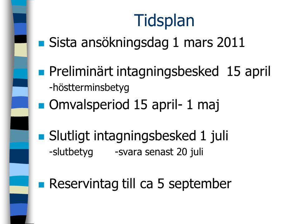 Tidsplan Sista ansökningsdag 1 mars 2011