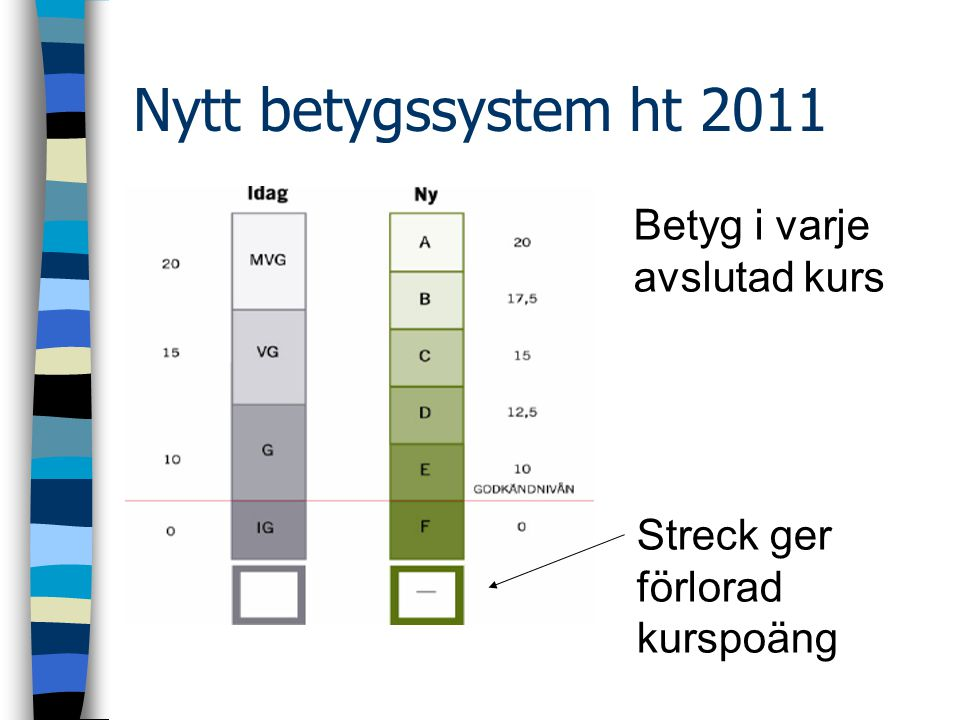 Nytt betygssystem ht 2011 Betyg i varje avslutad kurs Streck ger