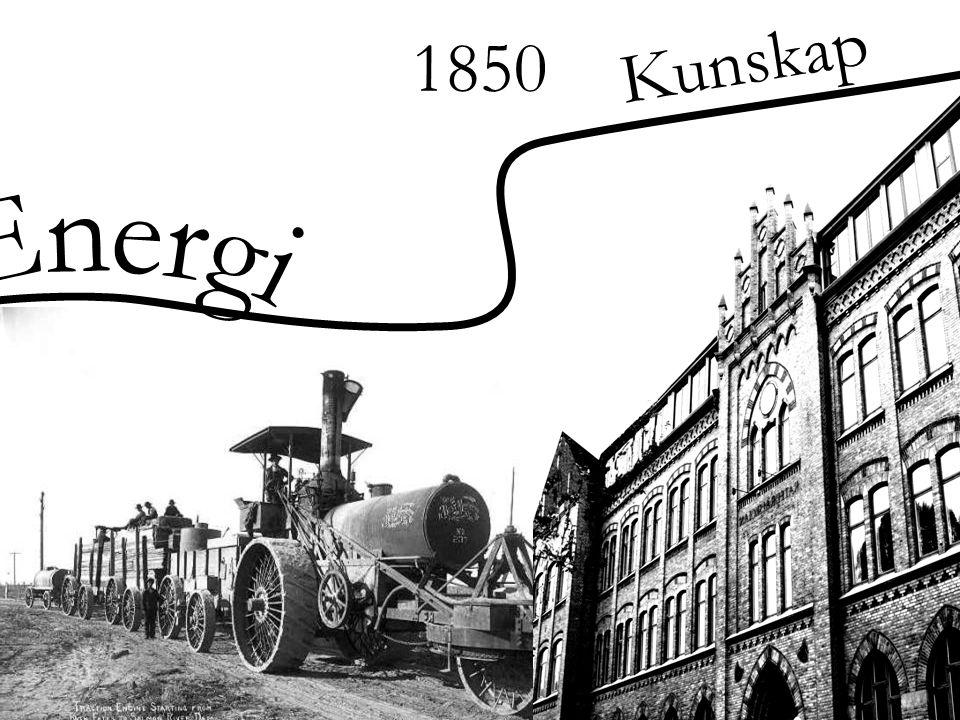 Kunskap 1850 Energi