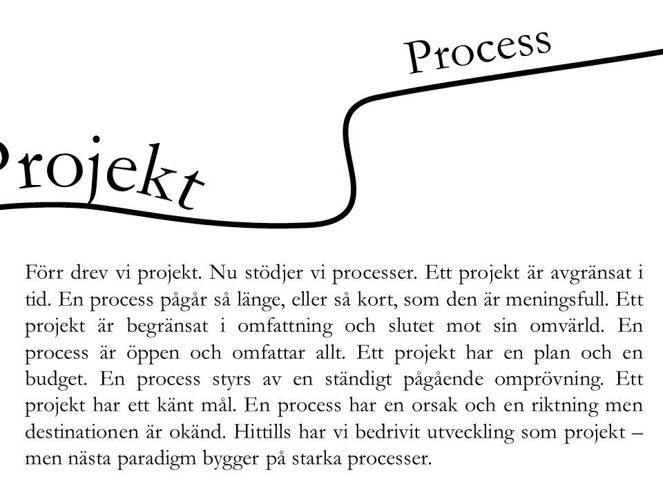 Process Projekt.