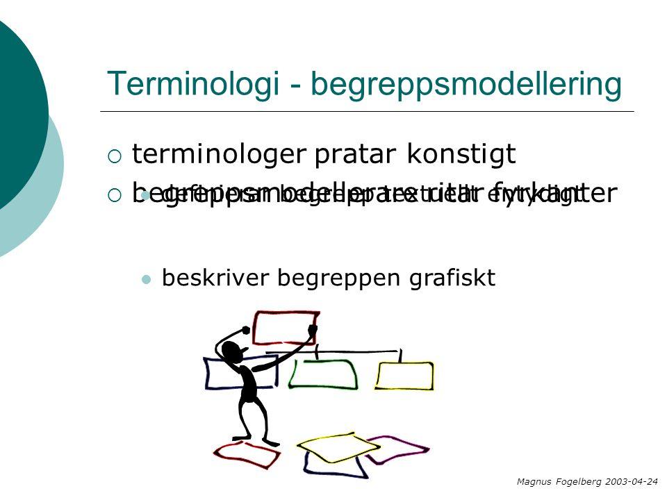 Terminologi - begreppsmodellering