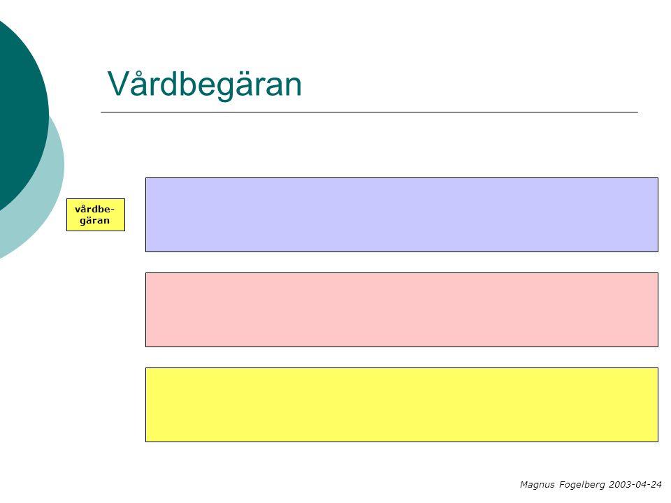 Vårdbegäran vårdbe- gäran Magnus Fogelberg 2003-04-24