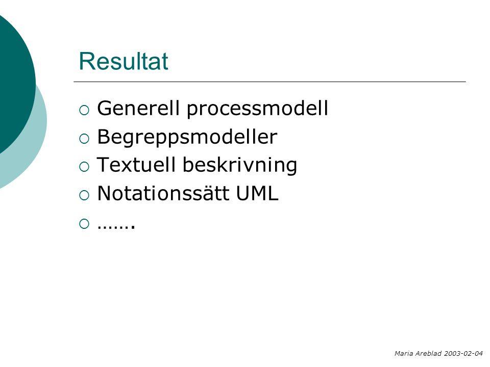 Resultat Generell processmodell Begreppsmodeller Textuell beskrivning