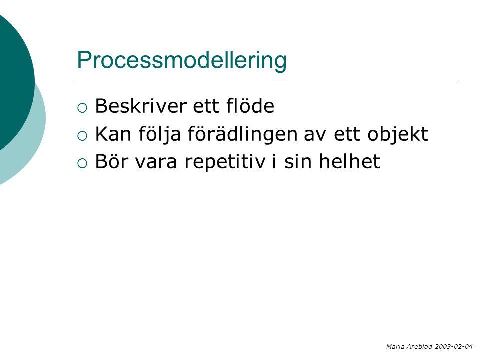 Processmodellering Beskriver ett flöde