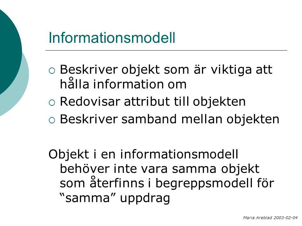 Informationsmodell Beskriver objekt som är viktiga att hålla information om. Redovisar attribut till objekten.