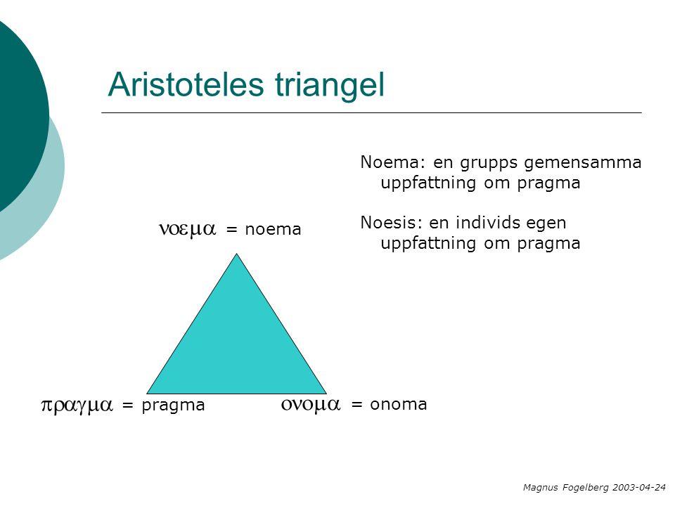 Aristoteles triangel noema = noema pragma = pragma onoma = onoma