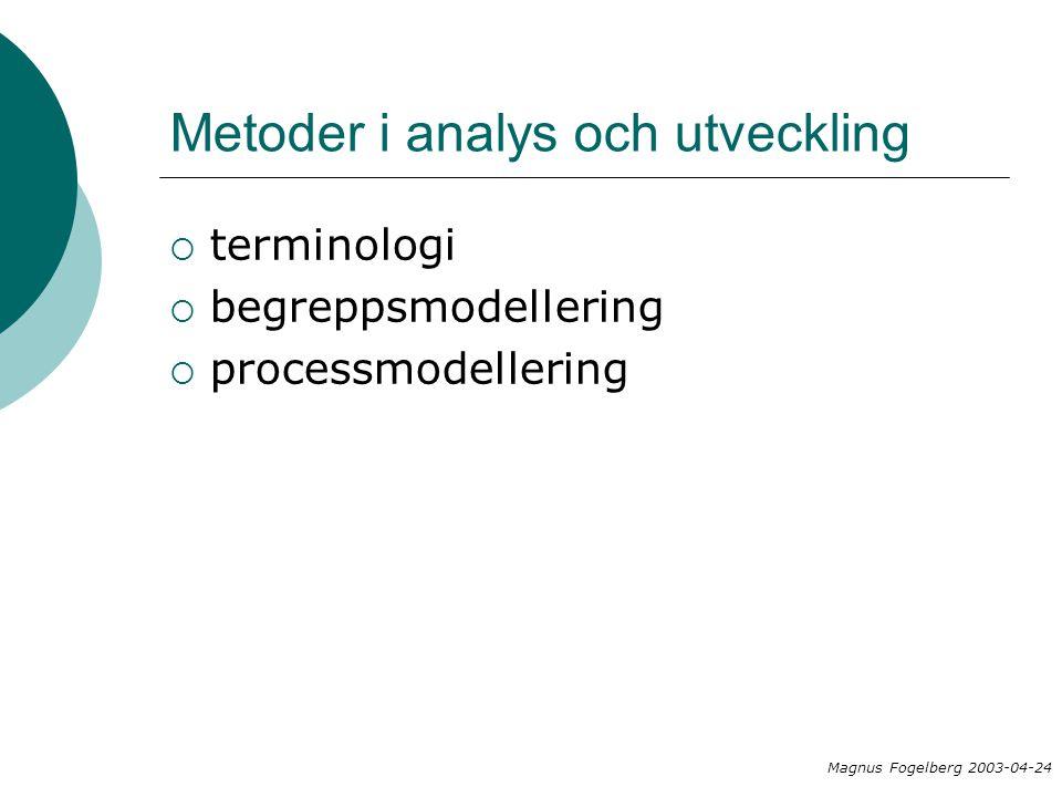 Metoder i analys och utveckling