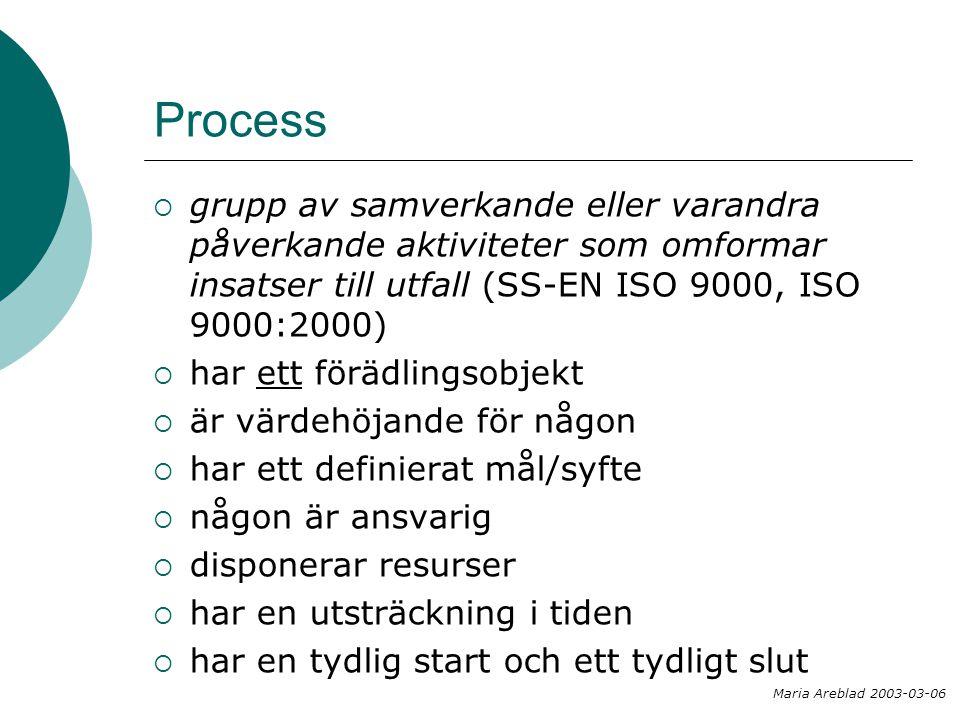 Process grupp av samverkande eller varandra påverkande aktiviteter som omformar insatser till utfall (SS-EN ISO 9000, ISO 9000:2000)