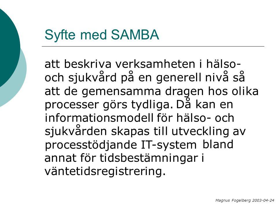 Syfte med SAMBA att beskriva verksamheten i hälso- och sjukvård