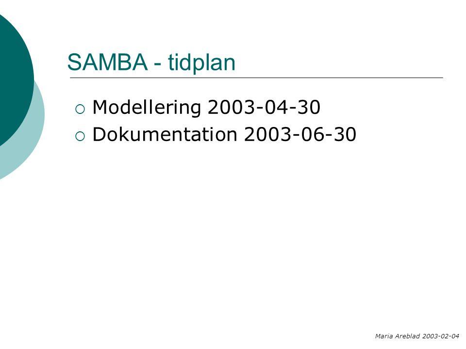 SAMBA - tidplan Modellering 2003-04-30 Dokumentation 2003-06-30