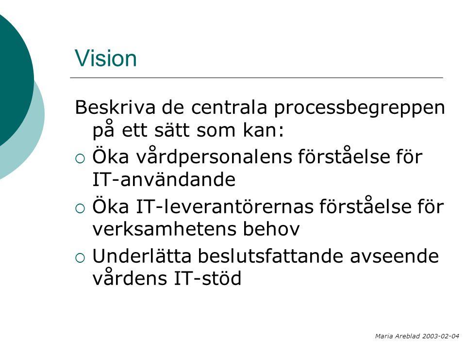 Vision Beskriva de centrala processbegreppen på ett sätt som kan: