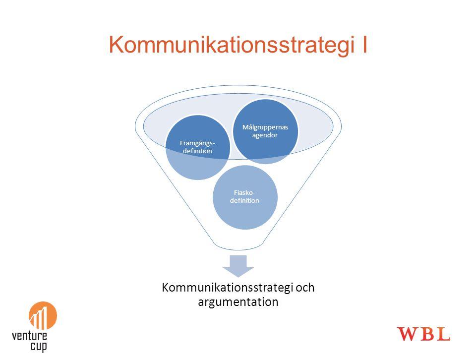 Kommunikationsstrategi I
