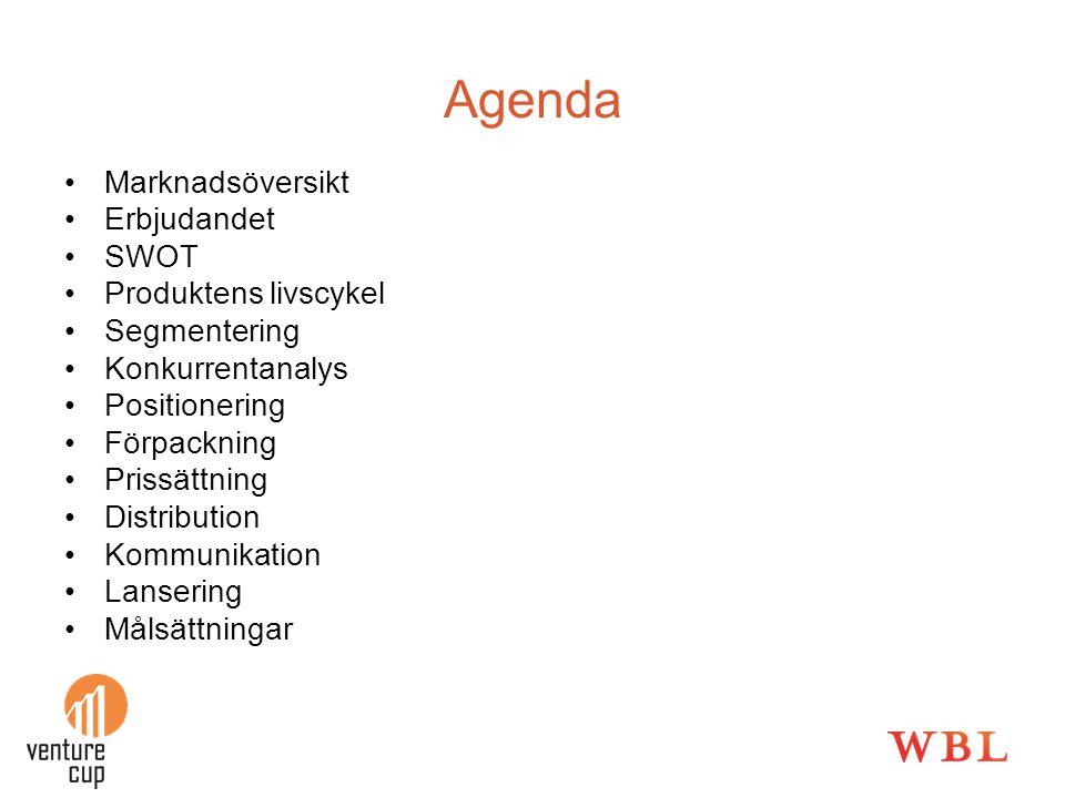 Agenda Marknadsöversikt Erbjudandet SWOT Produktens livscykel