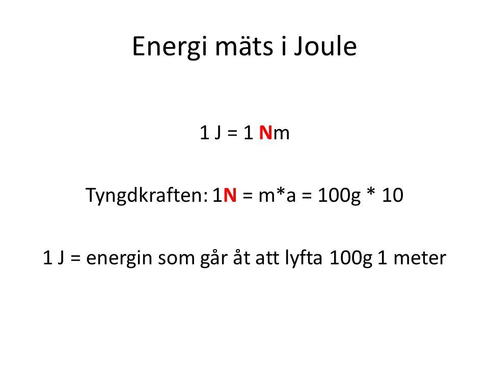 Energi mäts i Joule 1 J = 1 Nm Tyngdkraften: 1N = m*a = 100g * 10