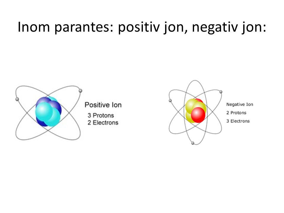 Inom parantes: positiv jon, negativ jon: