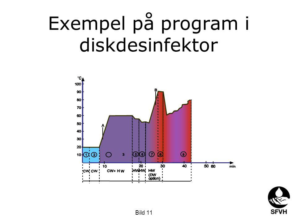 Exempel på program i diskdesinfektor