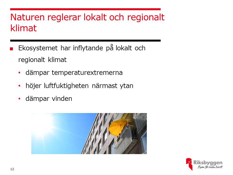 Naturen reglerar lokalt och regionalt klimat