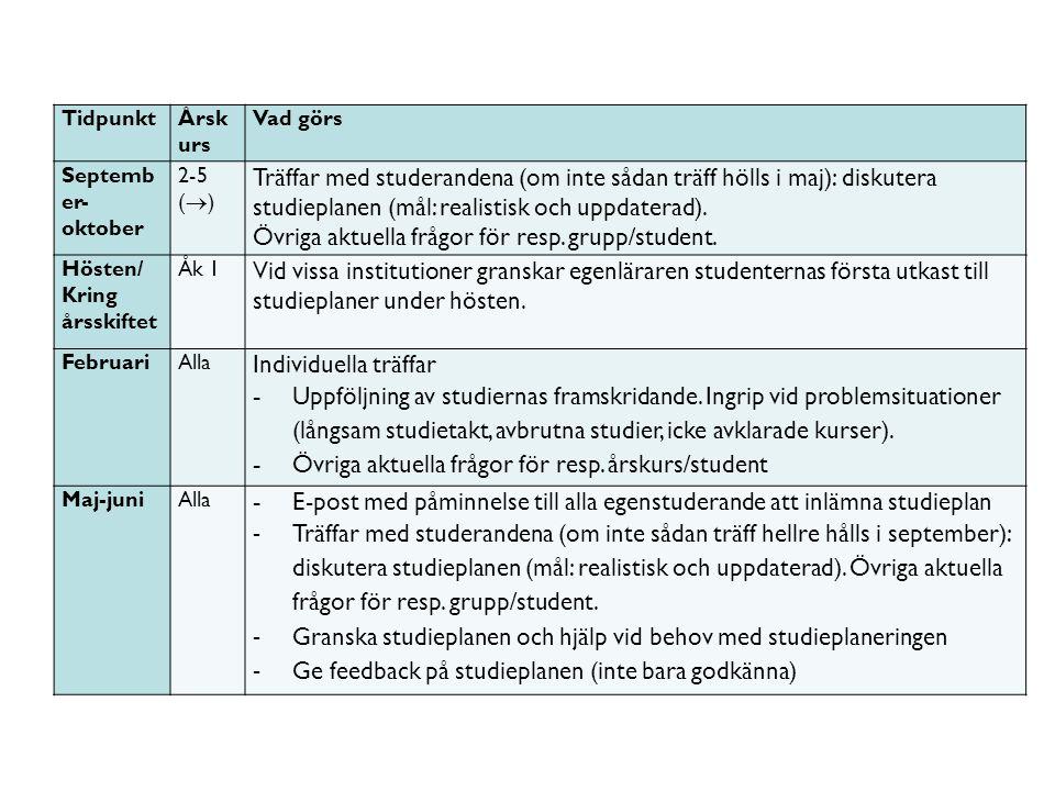 Övriga aktuella frågor för resp. årskurs/student