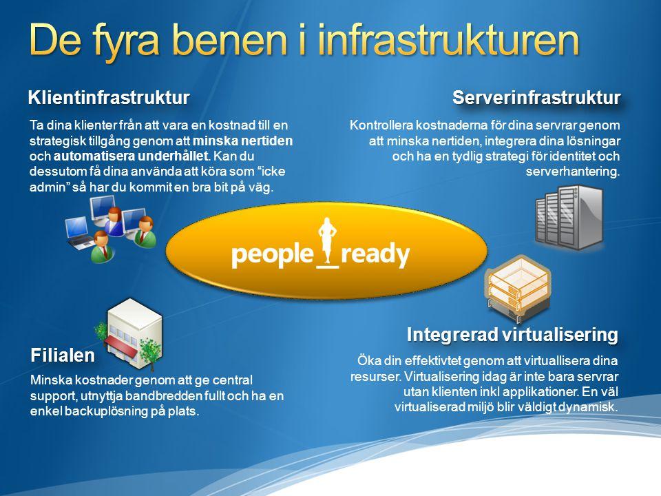 De fyra benen i infrastrukturen