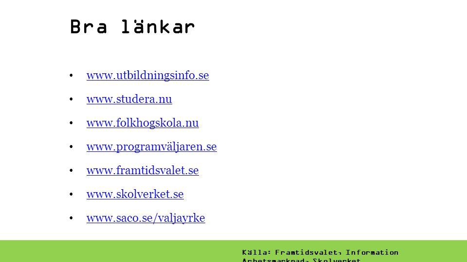 Bra länkar www.utbildningsinfo.se www.studera.nu www.folkhogskola.nu