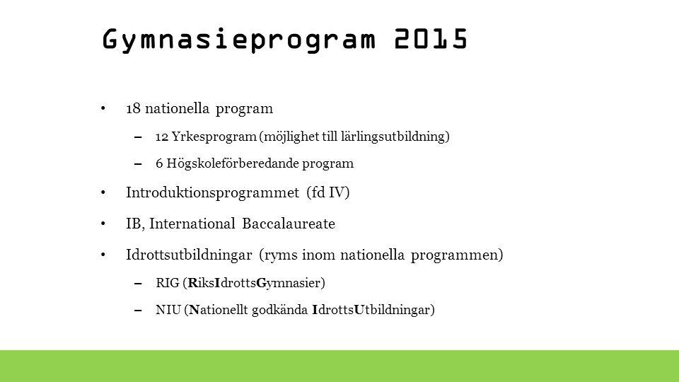 Gymnasieprogram 2015 18 nationella program