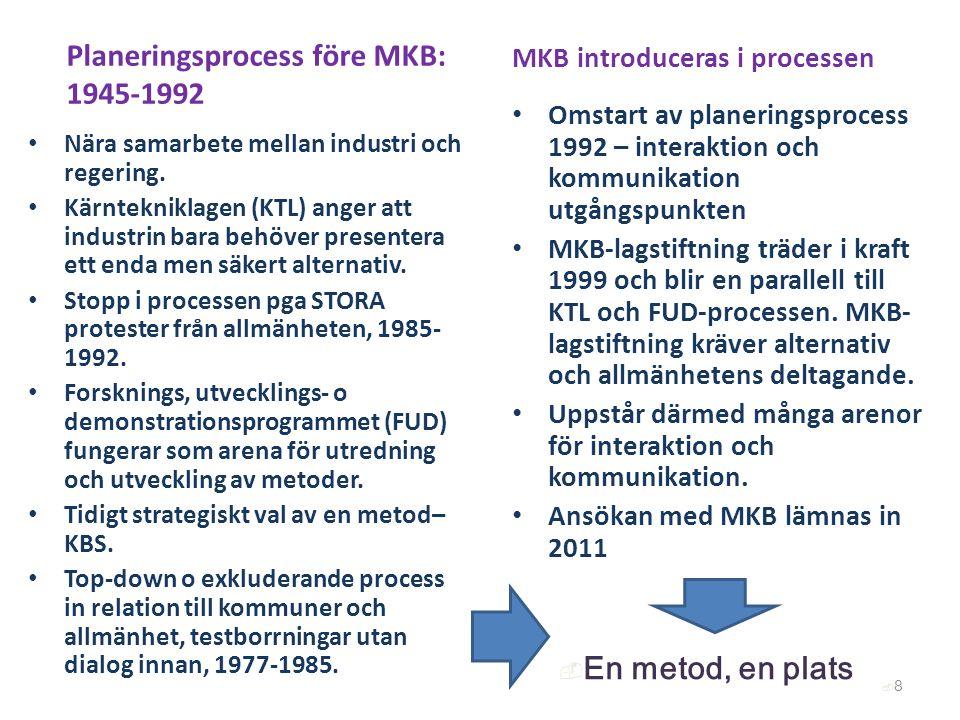 Planeringsprocess före MKB: 1945-1992
