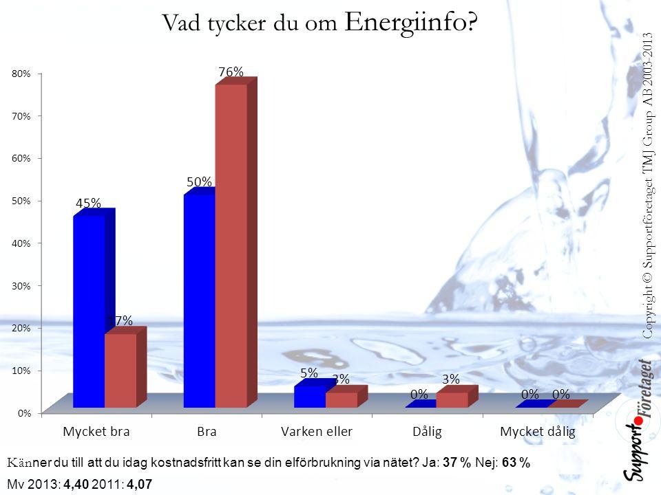 Vad tycker du om Energiinfo