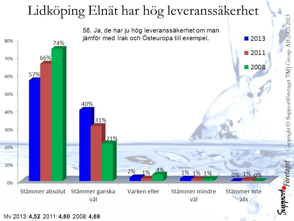 Lidköping Elnät har hög leveranssäkerhet