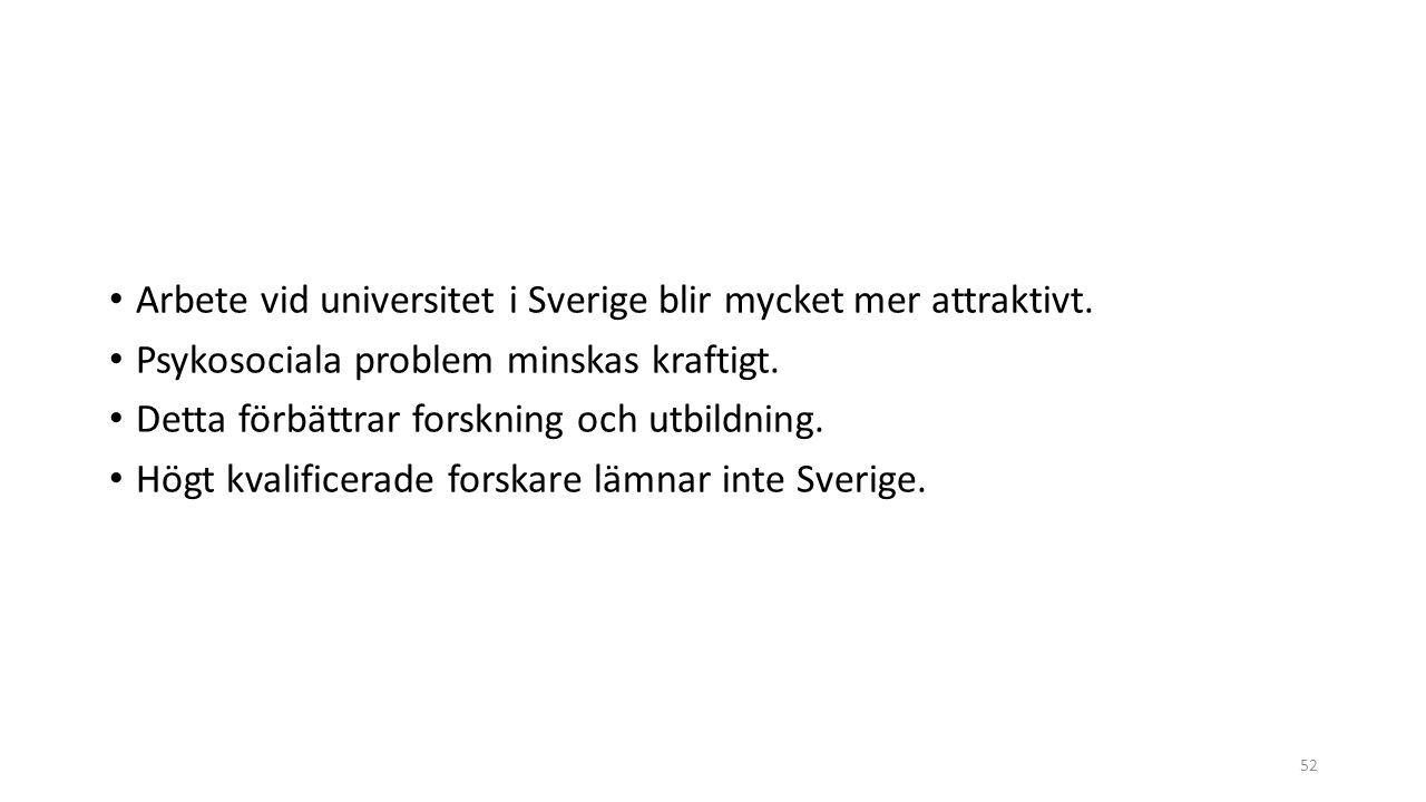 Arbete vid universitet i Sverige blir mycket mer attraktivt.