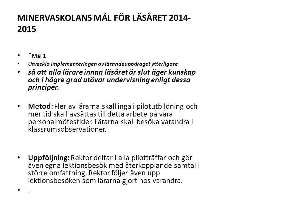 Minervaskolans mål för läsåret 2014-2015