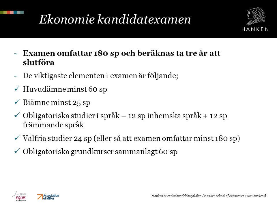 Ekonomie kandidatexamen
