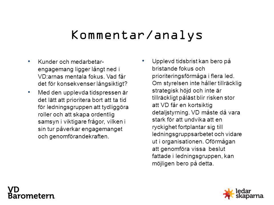 Kommentar/analys Kunder och medarbetar-engagemang ligger långt ned i VD:arnas mentala fokus. Vad får det för konsekvenser långsiktigt