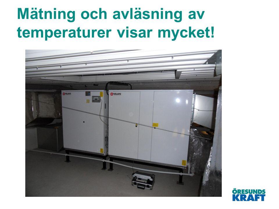 Mätning och avläsning av temperaturer visar mycket!