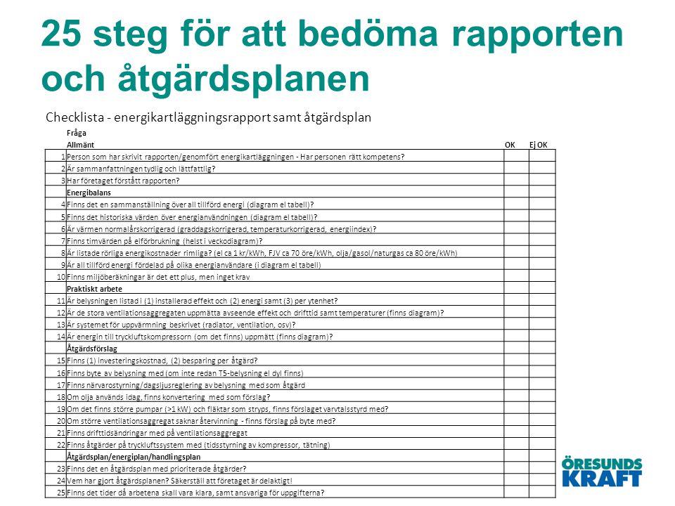 25 steg för att bedöma rapporten och åtgärdsplanen