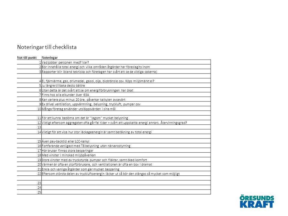 Noteringar till checklista