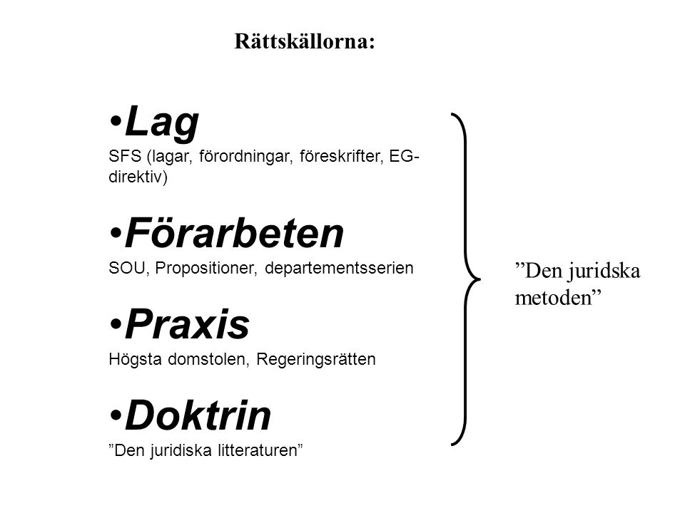 Lag Förarbeten Praxis Doktrin Rättskällorna: Den juridska metoden