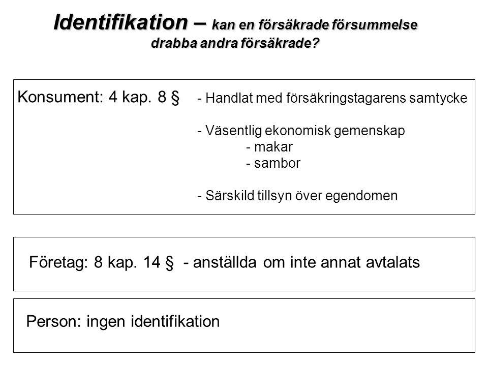Identifikation – kan en försäkrade försummelse