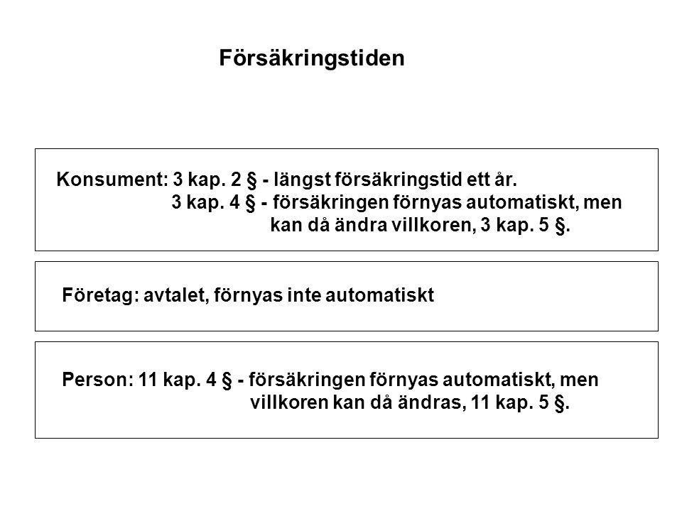 Försäkringstiden Konsument: 3 kap. 2 § - längst försäkringstid ett år.