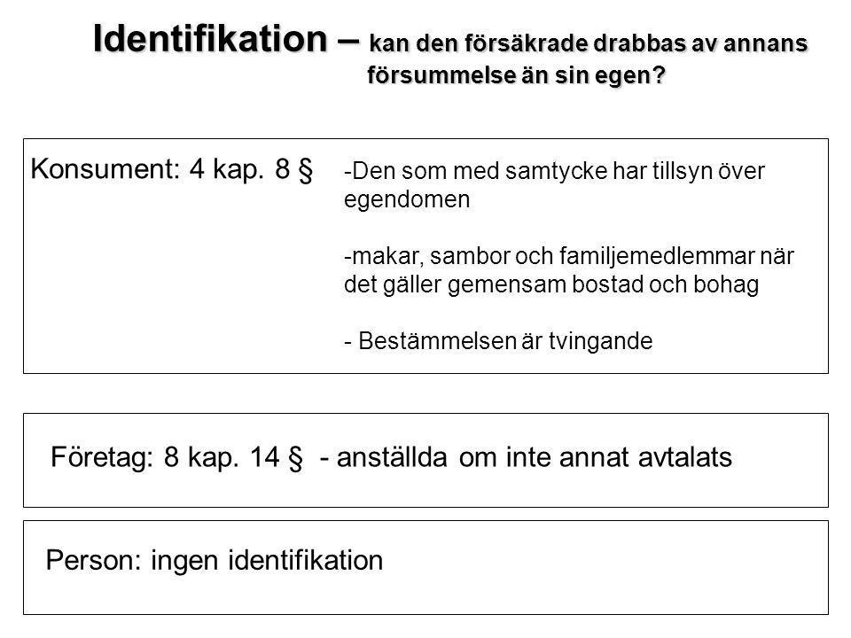 Identifikation – kan den försäkrade drabbas av annans