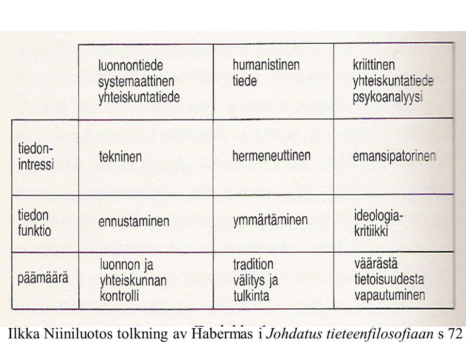 Niiniluoto s 72 Ilkka Niiniluotos tolkning av Habermas i Johdatus tieteenfilosofiaan s 72