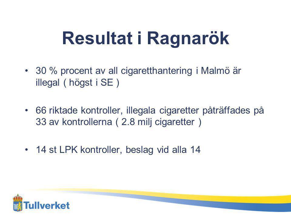 Resultat i Ragnarök 30 % procent av all cigaretthantering i Malmö är illegal ( högst i SE )
