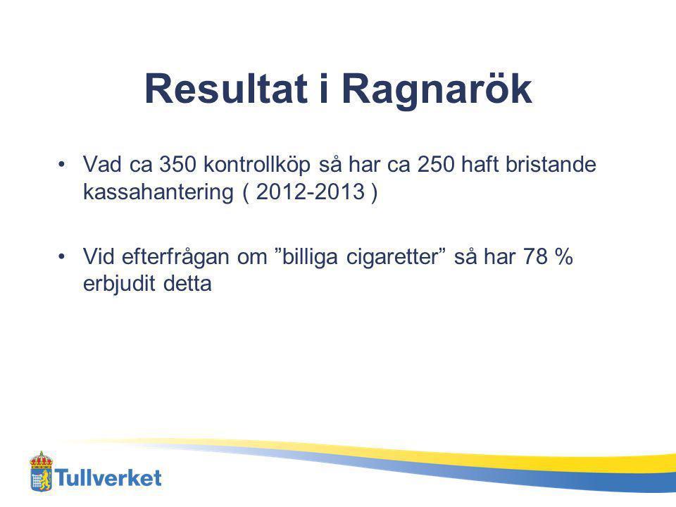 Resultat i Ragnarök Vad ca 350 kontrollköp så har ca 250 haft bristande kassahantering ( 2012-2013 )