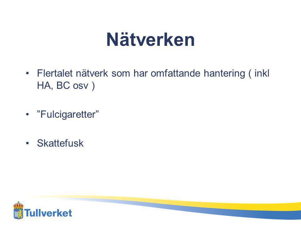 Nätverken Flertalet nätverk som har omfattande hantering ( inkl HA, BC osv ) Fulcigaretter Skattefusk.