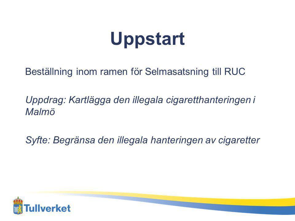 Uppstart Beställning inom ramen för Selmasatsning till RUC