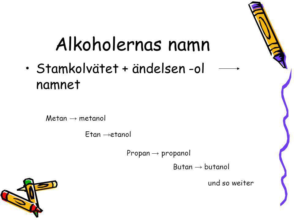 Alkoholernas namn Stamkolvätet + ändelsen -ol namnet Metan → metanol