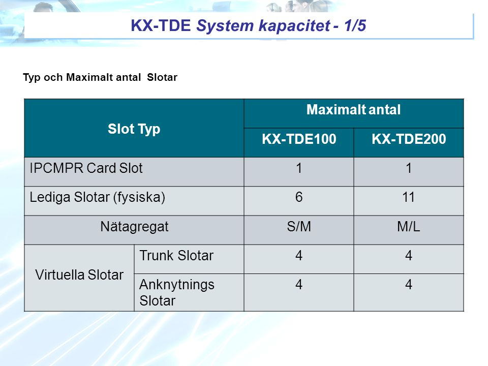 KX-TDE System kapacitet - 1/5