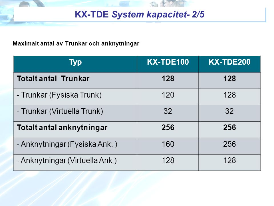 KX-TDE System kapacitet- 2/5