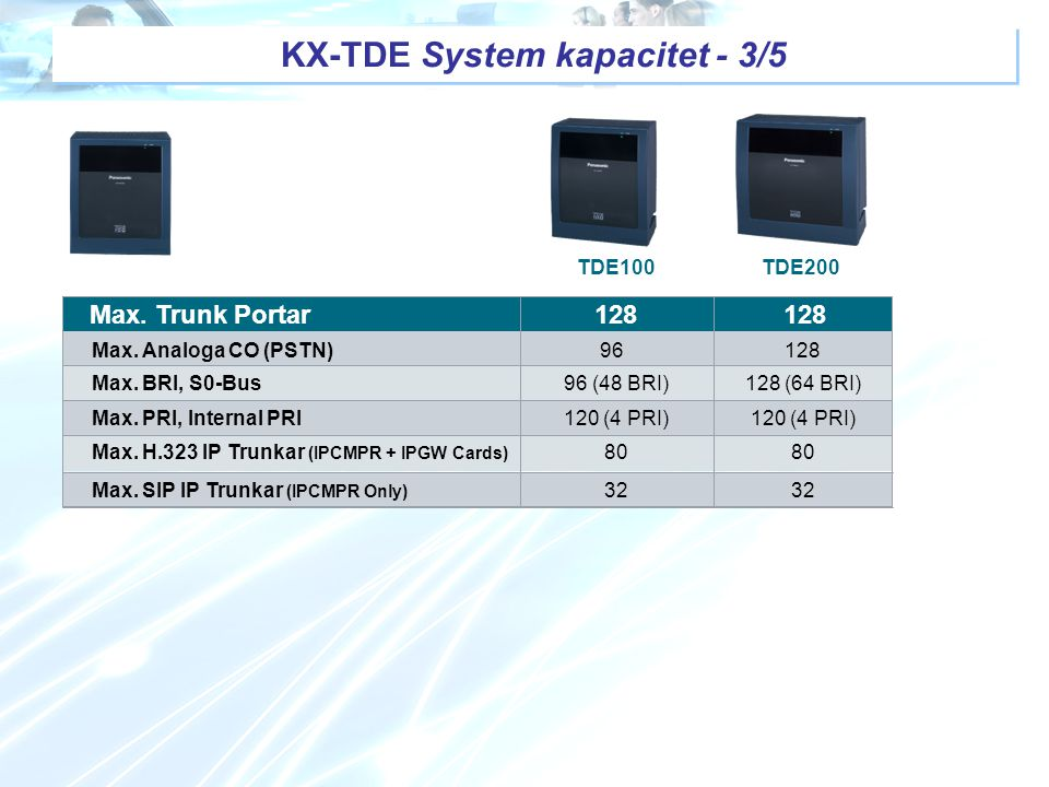 KX-TDE System kapacitet - 3/5