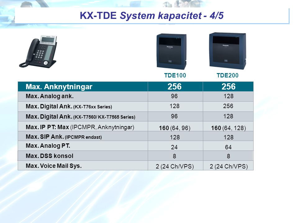 KX-TDE System kapacitet - 4/5