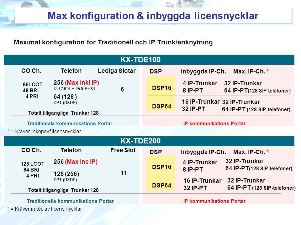 Max konfiguration & inbyggda licensnycklar